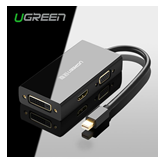 Ugreen Minidisplayport to HDMI