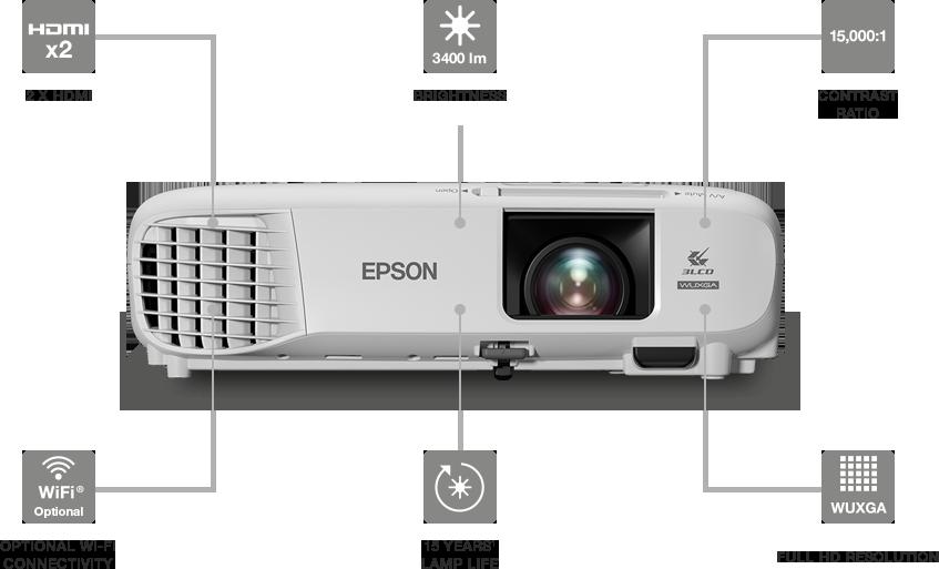Máy chiếu Epson EB U05