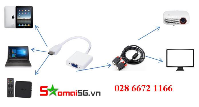 Adapter HDMI to VGA Unitek